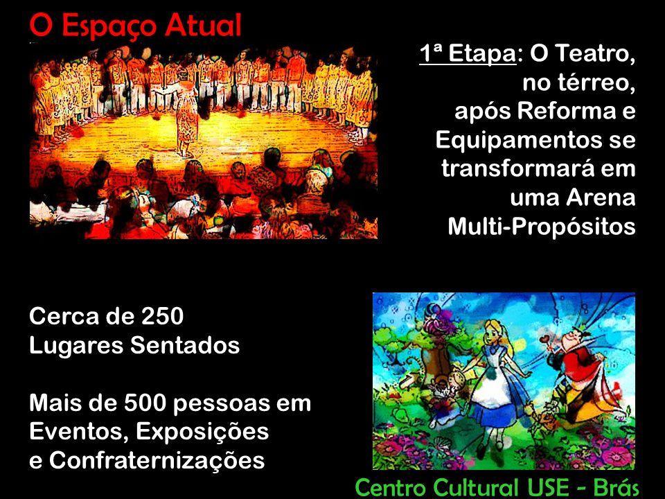 O Espaço Atual Centro Cultural USE - Brás