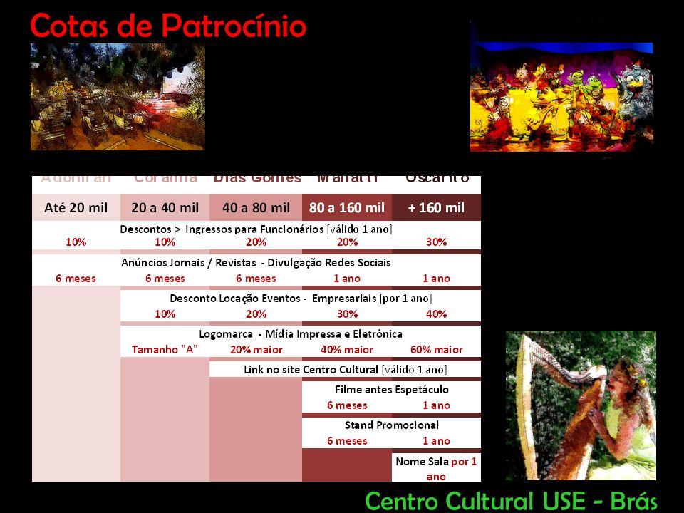 Cotas de Patrocínio Centro Cultural USE - Brás