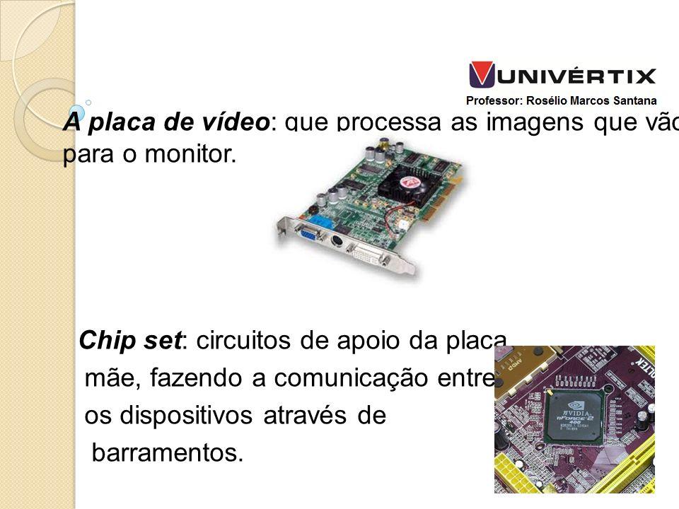 A placa de vídeo: que processa as imagens que vão para o monitor.
