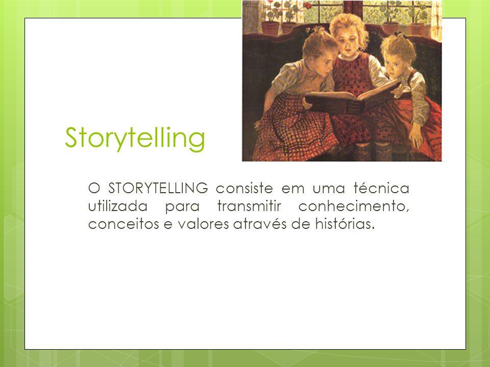 Storytelling O STORYTELLING consiste em uma técnica utilizada para transmitir conhecimento, conceitos e valores através de histórias.