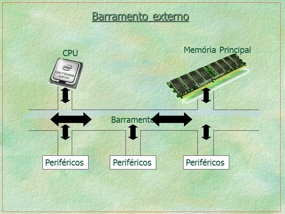 Barramento externo Memória Principal CPU Barramento Periféricos