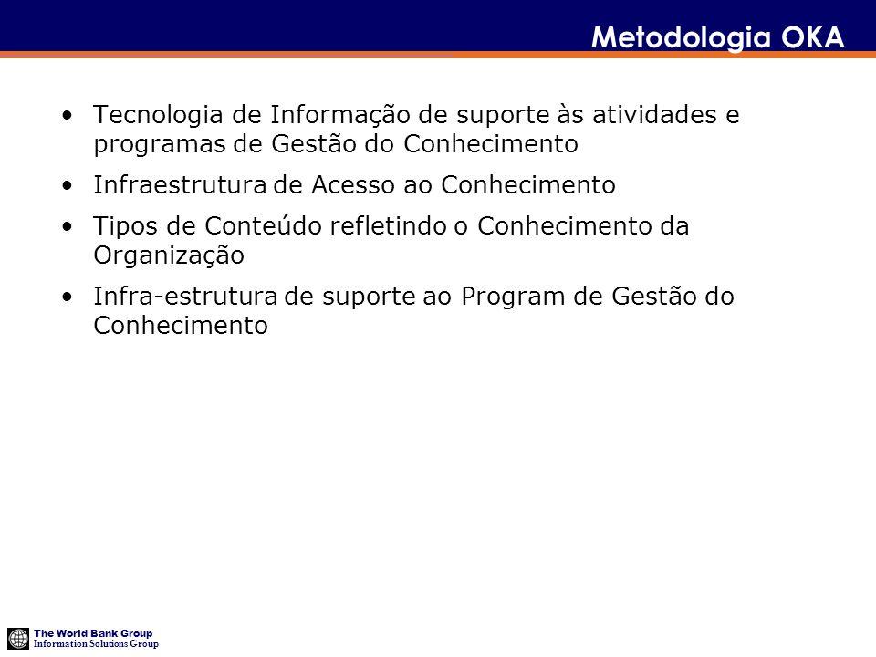 Metodologia OKA Tecnologia de Informação de suporte às atividades e programas de Gestão do Conhecimento.