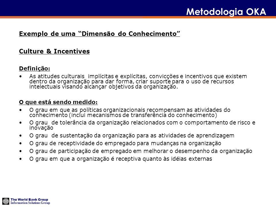 Metodologia OKA Exemplo de uma Dimensão do Conhecimento