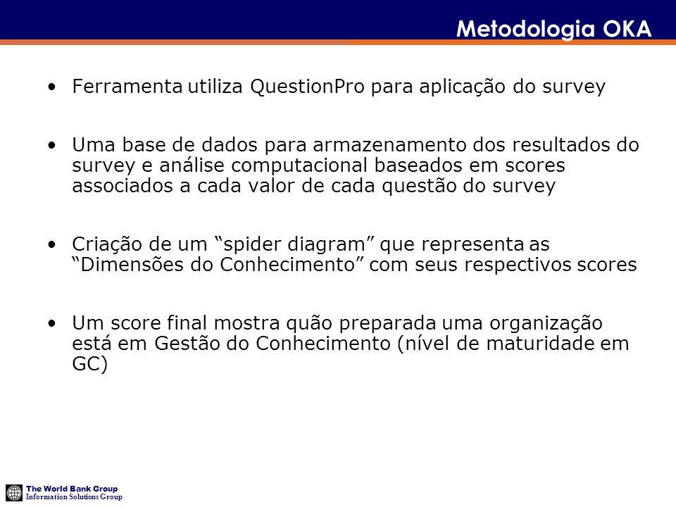Metodologia OKA Ferramenta utiliza QuestionPro para aplicação do survey.