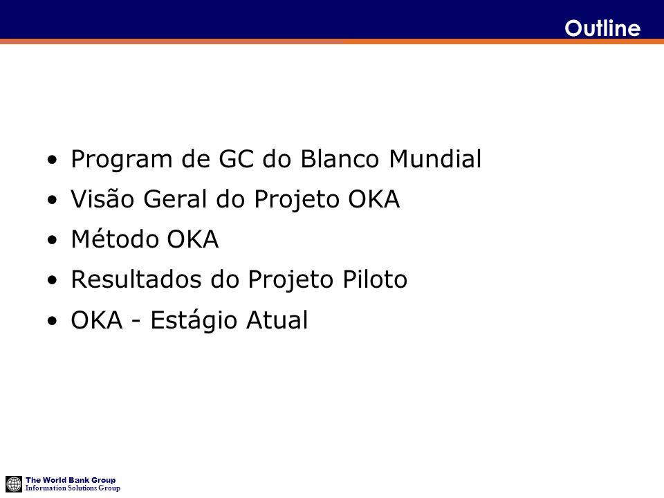 Program de GC do Blanco Mundial Visão Geral do Projeto OKA Método OKA