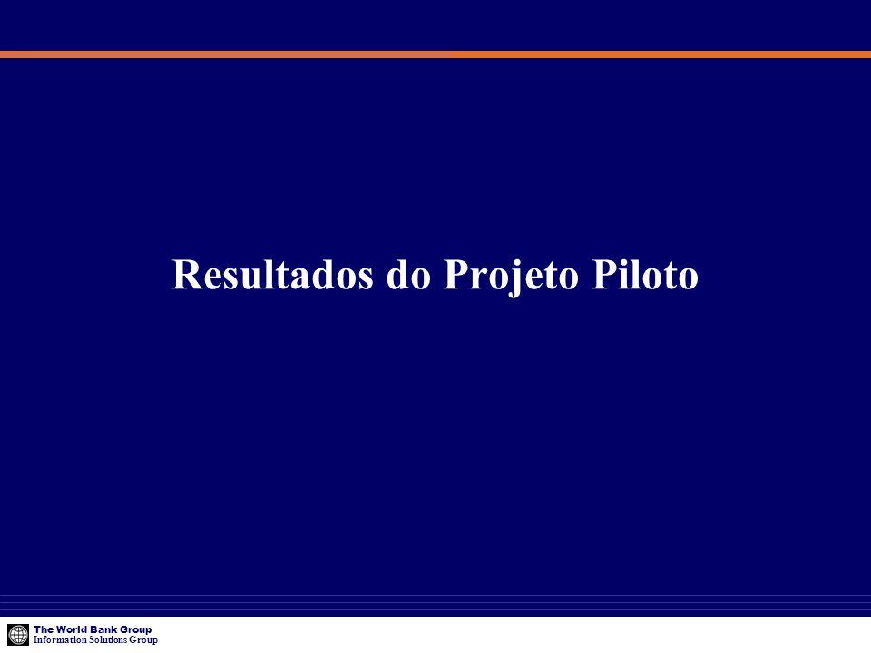 Resultados do Projeto Piloto
