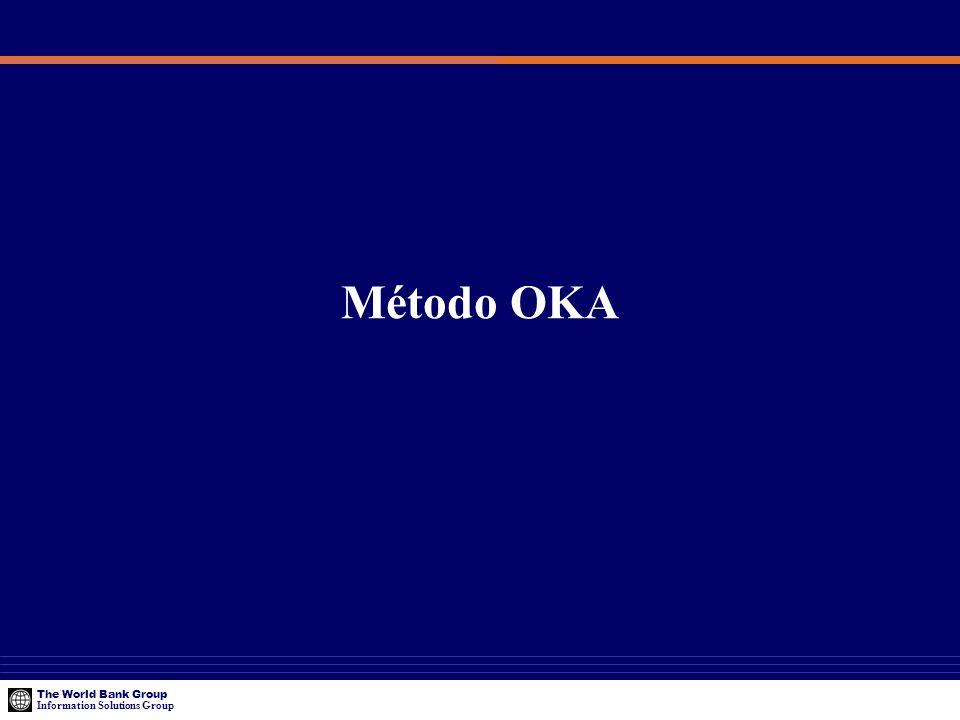 Método OKA