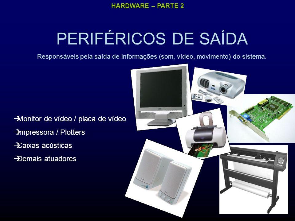 PERIFÉRICOS DE SAÍDA Monitor de vídeo / placa de vídeo