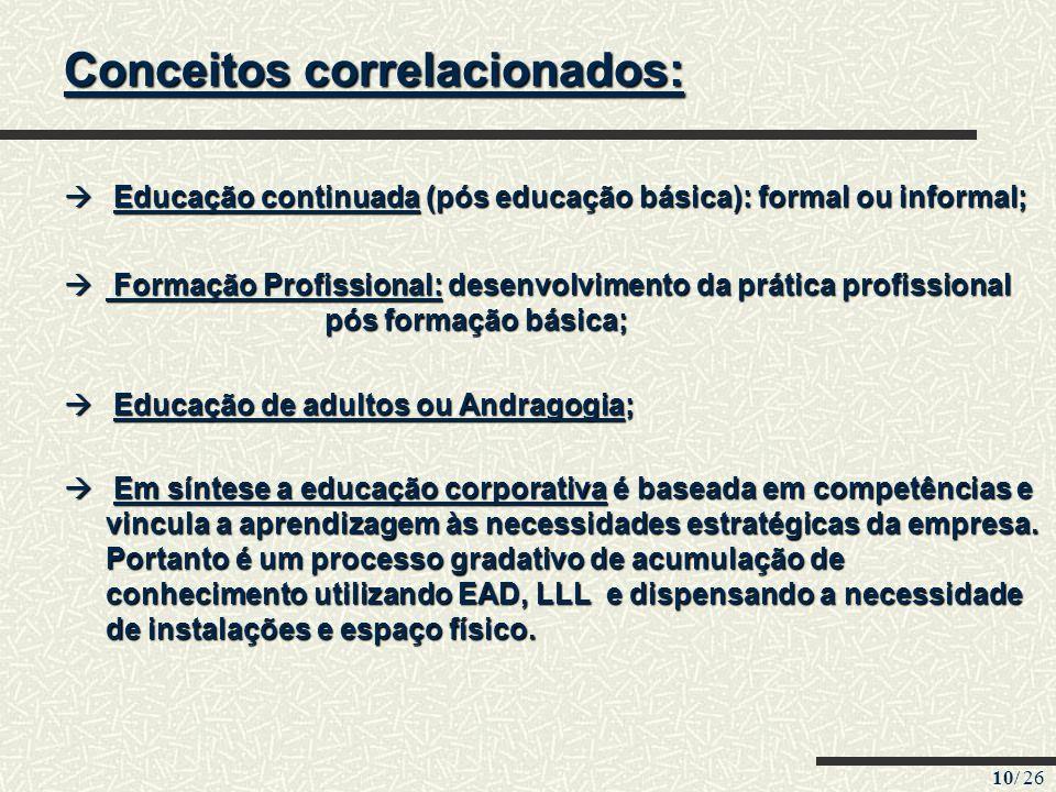 Conceitos correlacionados: