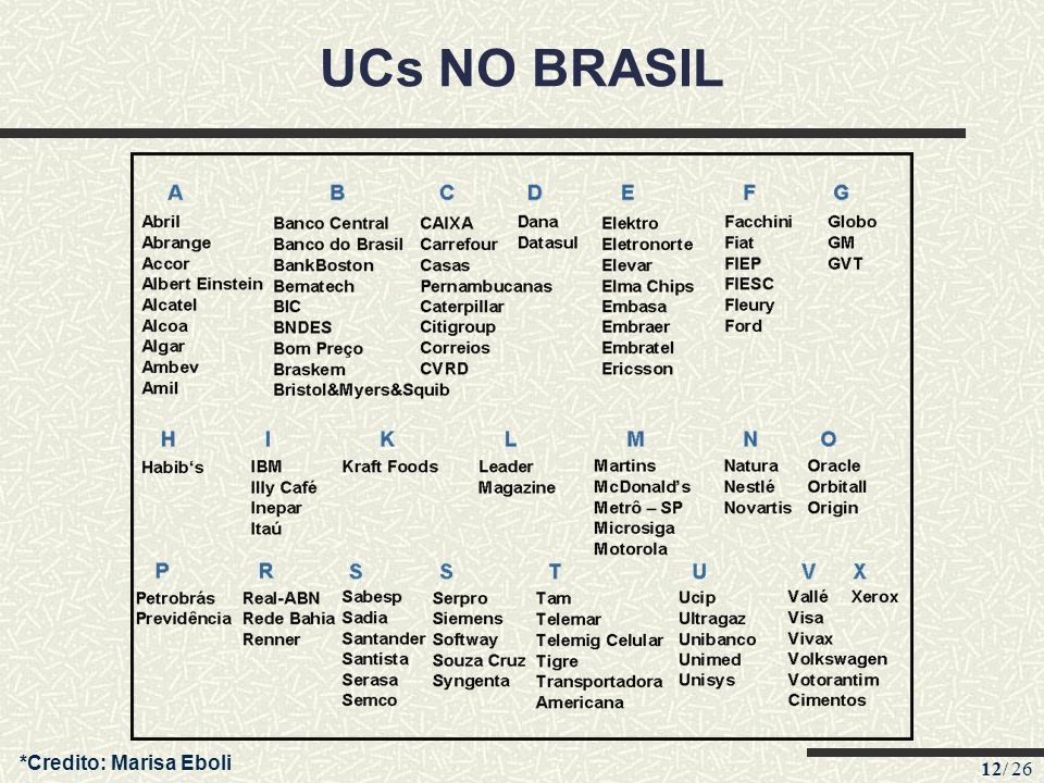 UCs NO BRASIL *Credito: Marisa Eboli