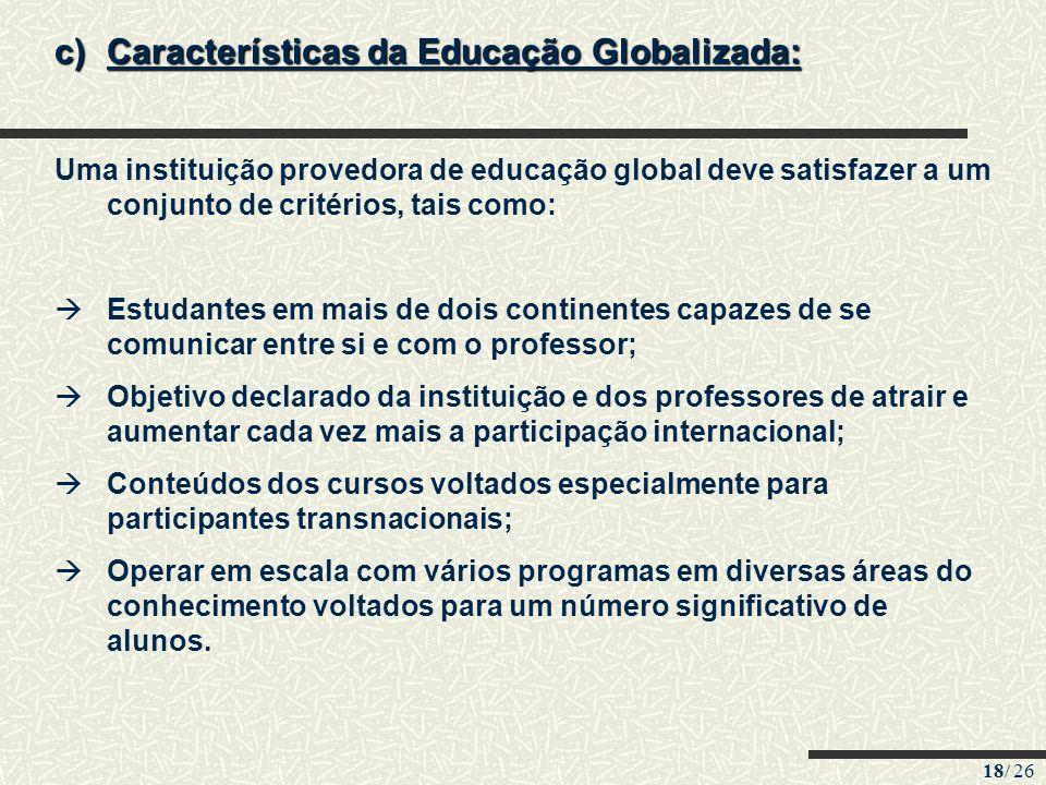 Características da Educação Globalizada: