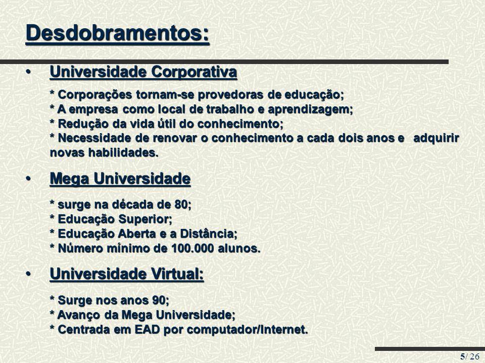Desdobramentos: Universidade Corporativa Mega Universidade