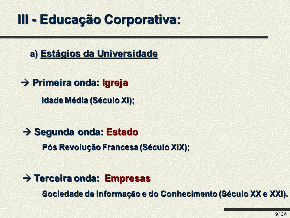 III - Educação Corporativa: