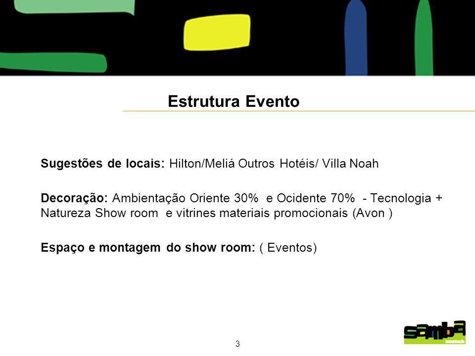 Estrutura Evento Sugestões de locais: Hilton/Meliá Outros Hotéis/ Villa Noah.