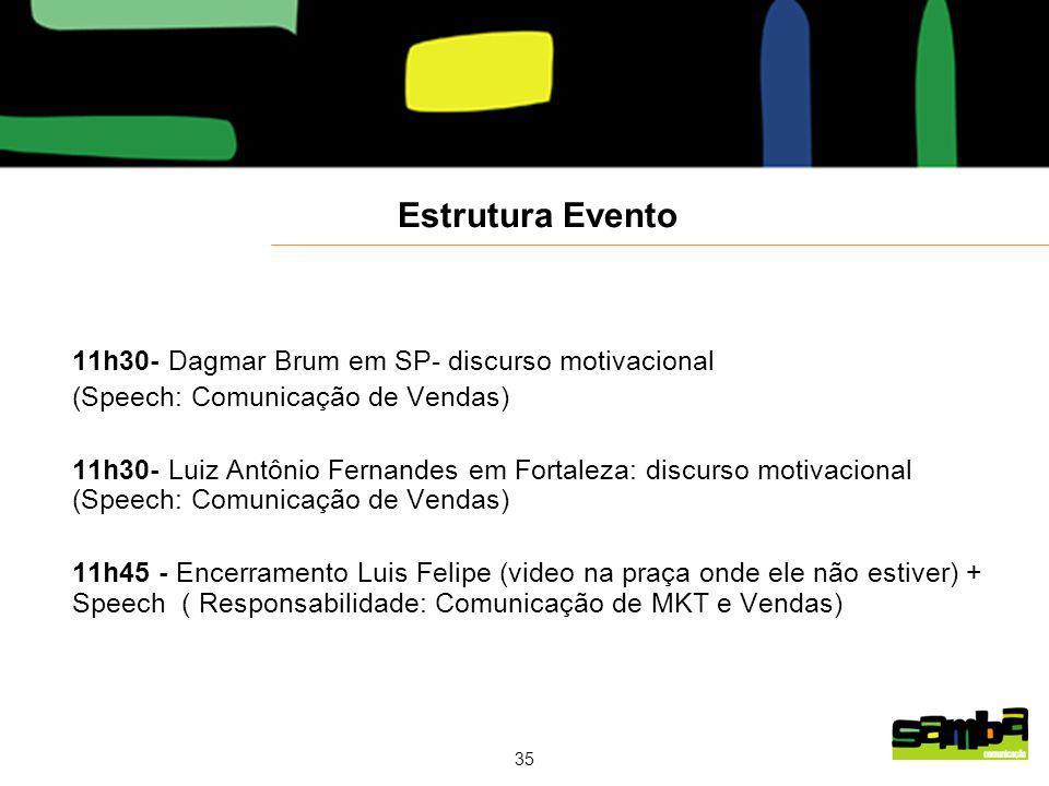Estrutura Evento 11h30- Dagmar Brum em SP- discurso motivacional