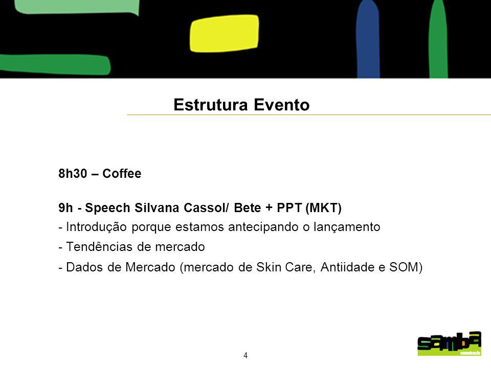 Estrutura Evento 8h30 – Coffee
