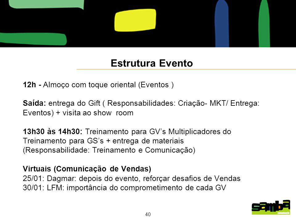 Estrutura Evento 12h - Almoço com toque oriental (Eventos )