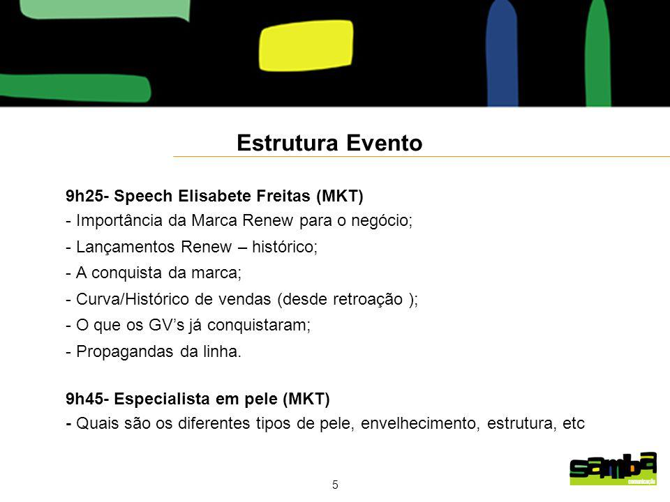 Estrutura Evento 9h25- Speech Elisabete Freitas (MKT)
