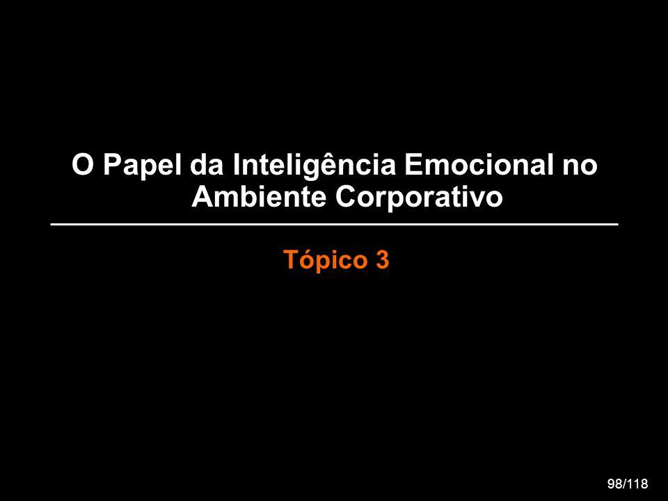O Papel da Inteligência Emocional no Ambiente Corporativo