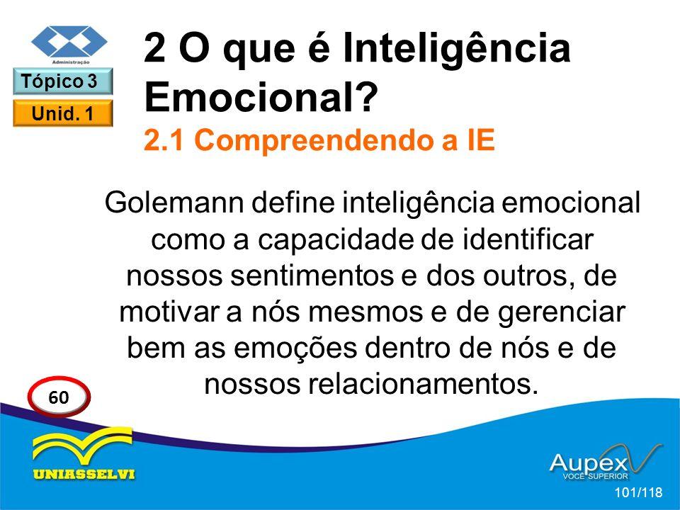 2 O que é Inteligência Emocional 2.1 Compreendendo a IE