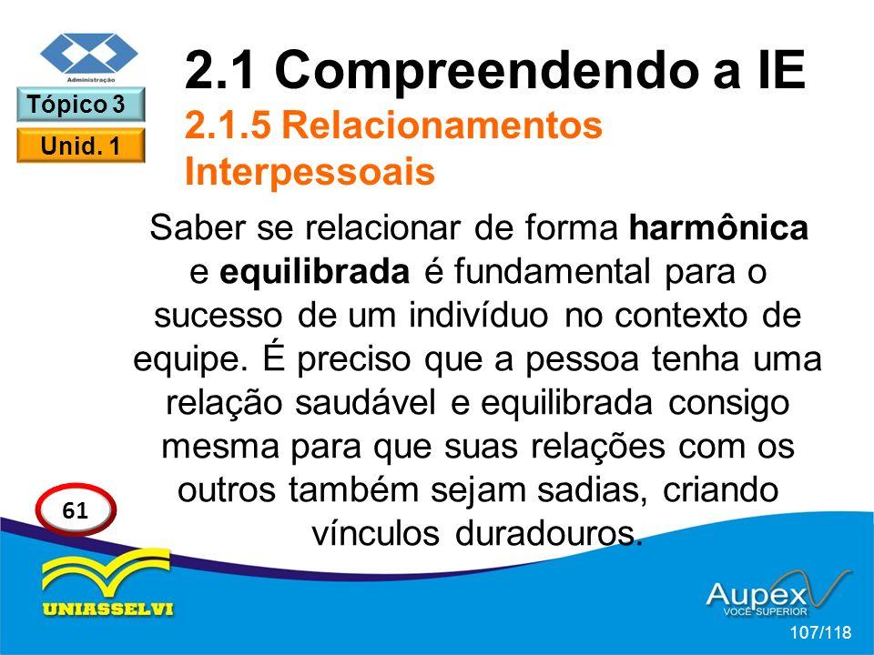 2.1 Compreendendo a IE 2.1.5 Relacionamentos Interpessoais