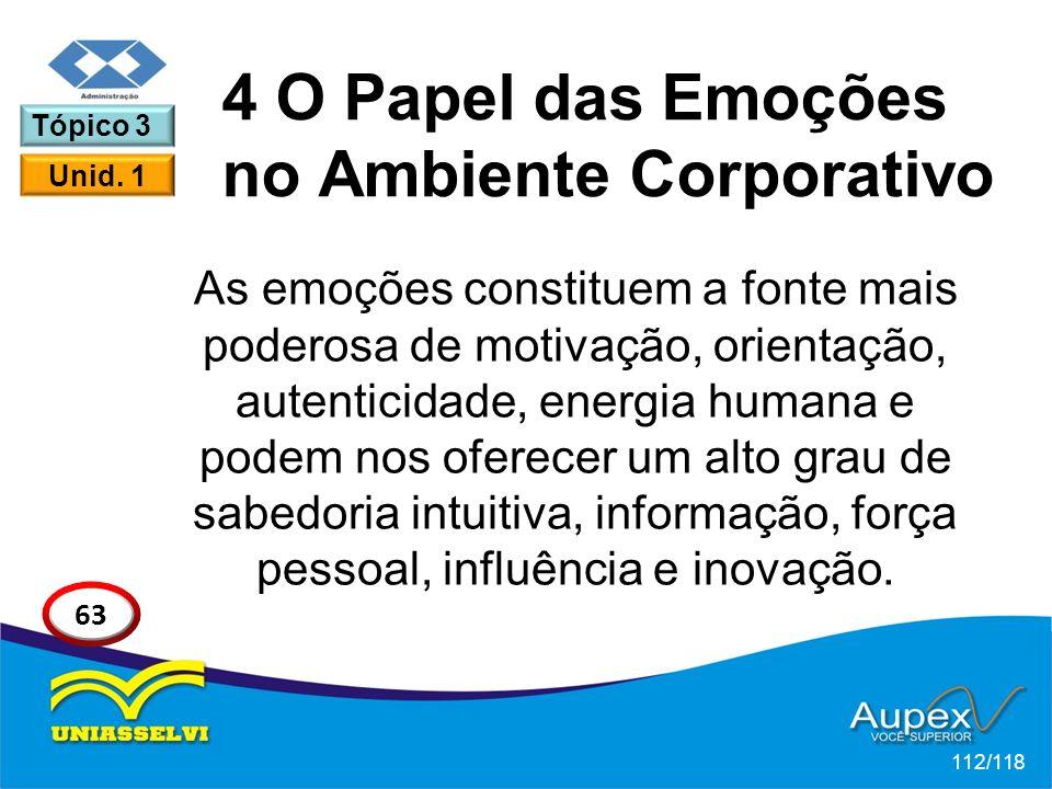 4 O Papel das Emoções no Ambiente Corporativo