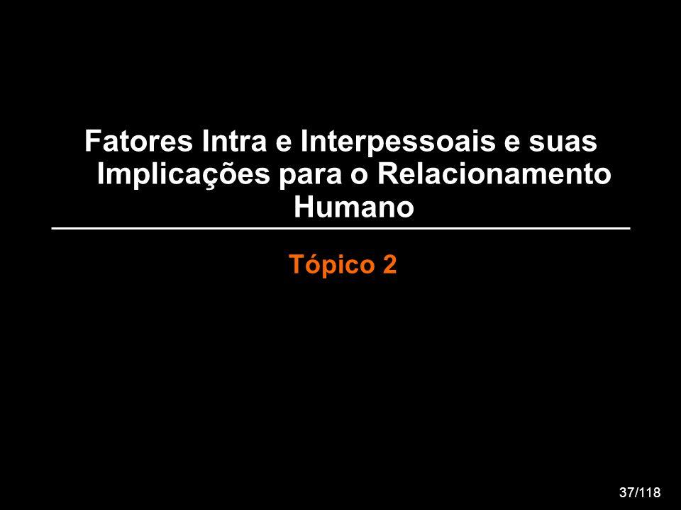 Fatores Intra e Interpessoais e suas Implicações para o Relacionamento Humano