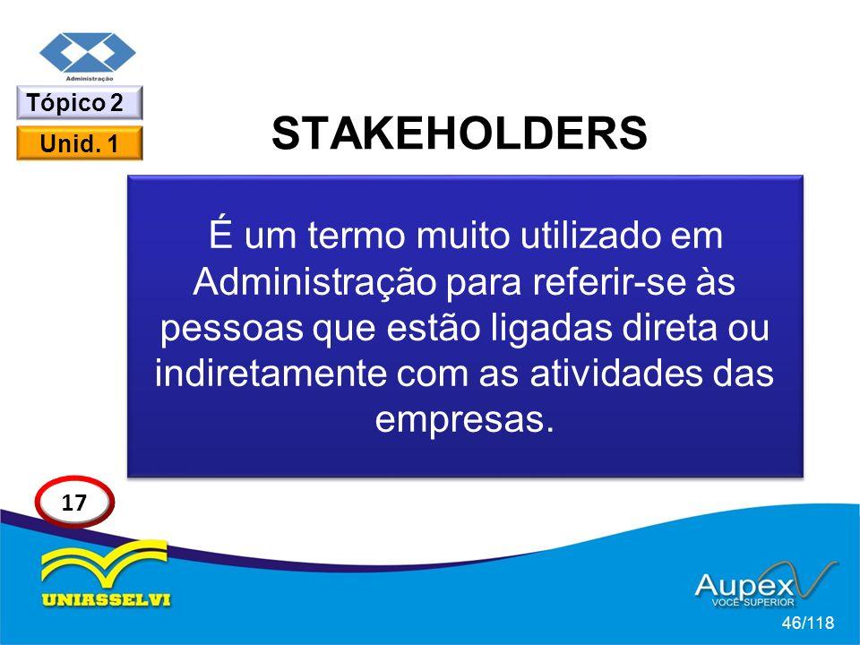 Tópico 2 STAKEHOLDERS. Unid. 1.