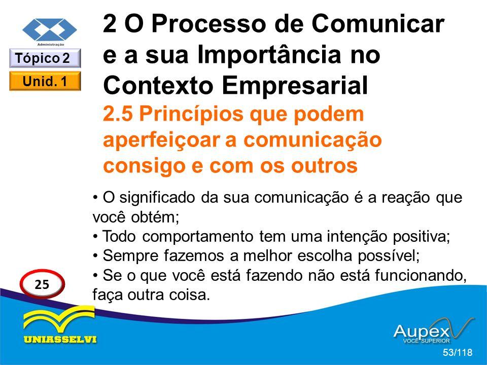 2 O Processo de Comunicar e a sua Importância no Contexto Empresarial 2.5 Princípios que podem aperfeiçoar a comunicação consigo e com os outros