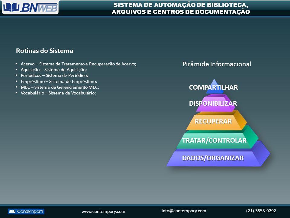 Pirâmide Informacional