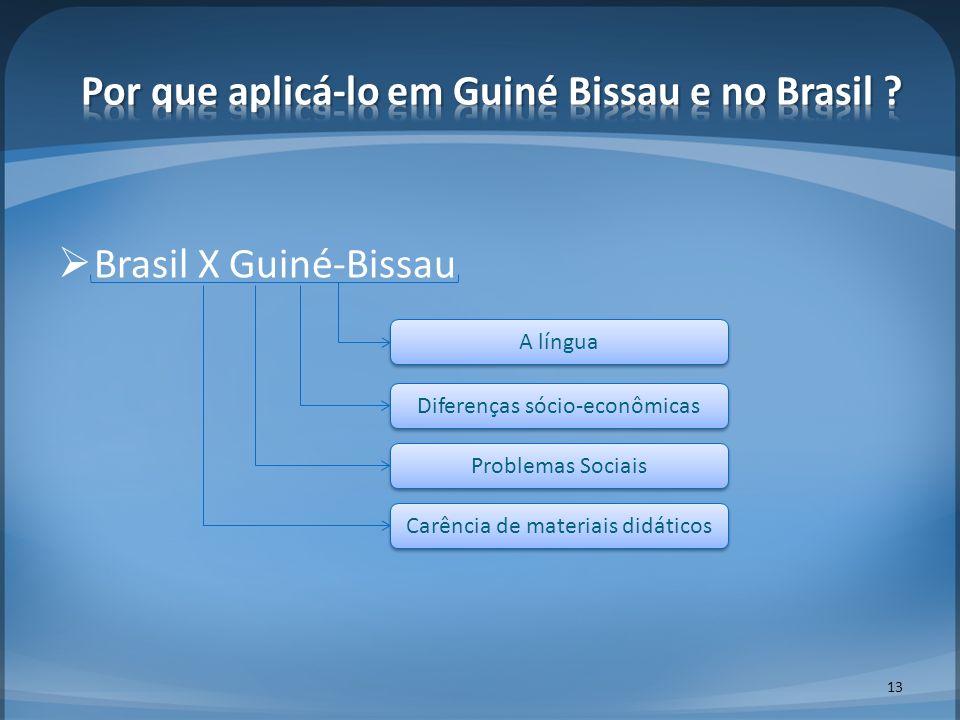 Por que aplicá-lo em Guiné Bissau e no Brasil