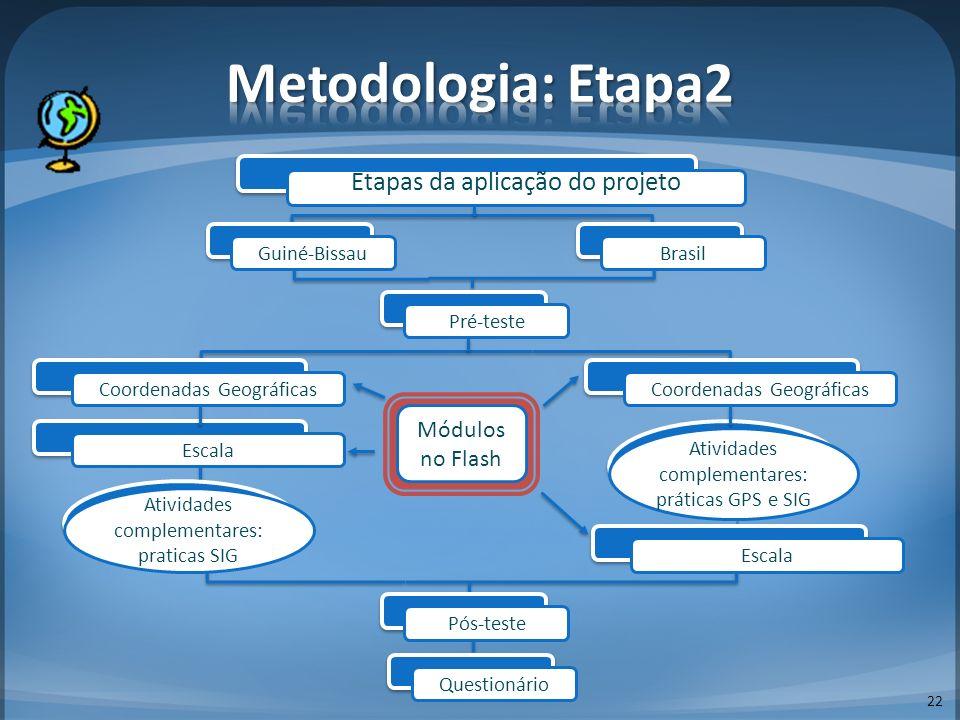 Metodologia: Etapa2 Etapas da aplicação do projeto Módulos no Flash