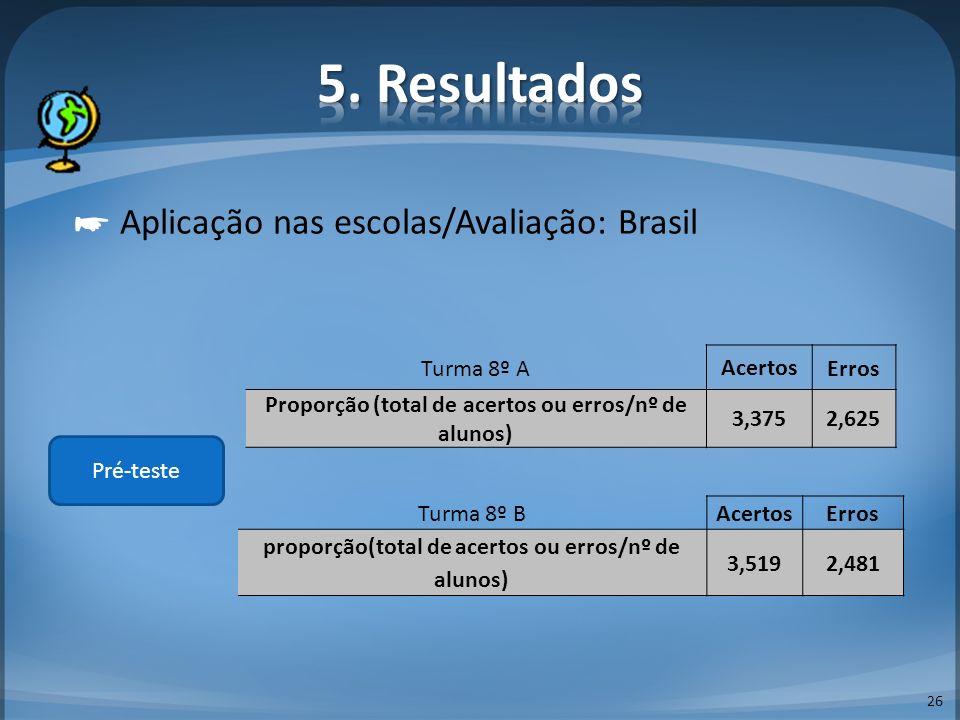 5. Resultados ☛ Aplicação nas escolas/Avaliação: Brasil Turma 8º A