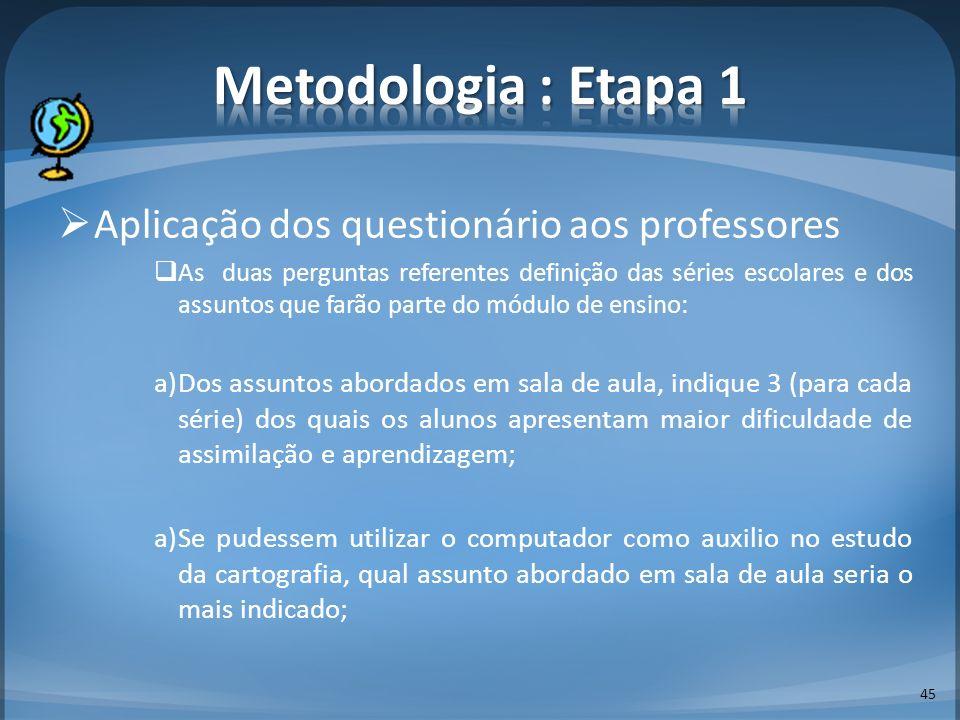 Metodologia : Etapa 1 Aplicação dos questionário aos professores
