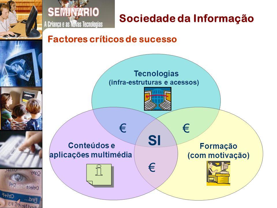 SI € € € Sociedade da Informação Factores críticos de sucesso