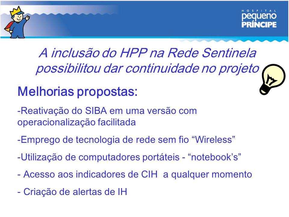 A inclusão do HPP na Rede Sentinela possibilitou dar continuidade no projeto