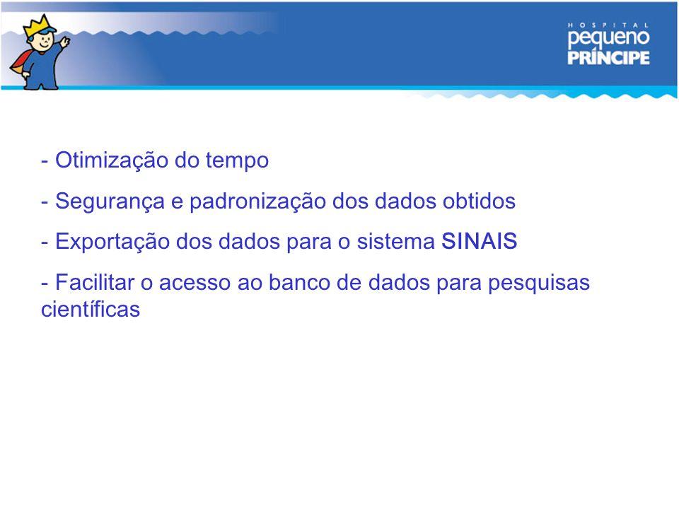Otimização do tempo Segurança e padronização dos dados obtidos. Exportação dos dados para o sistema SINAIS.