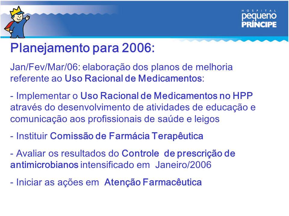 Planejamento para 2006: Jan/Fev/Mar/06: elaboração dos planos de melhoria referente ao Uso Racional de Medicamentos: