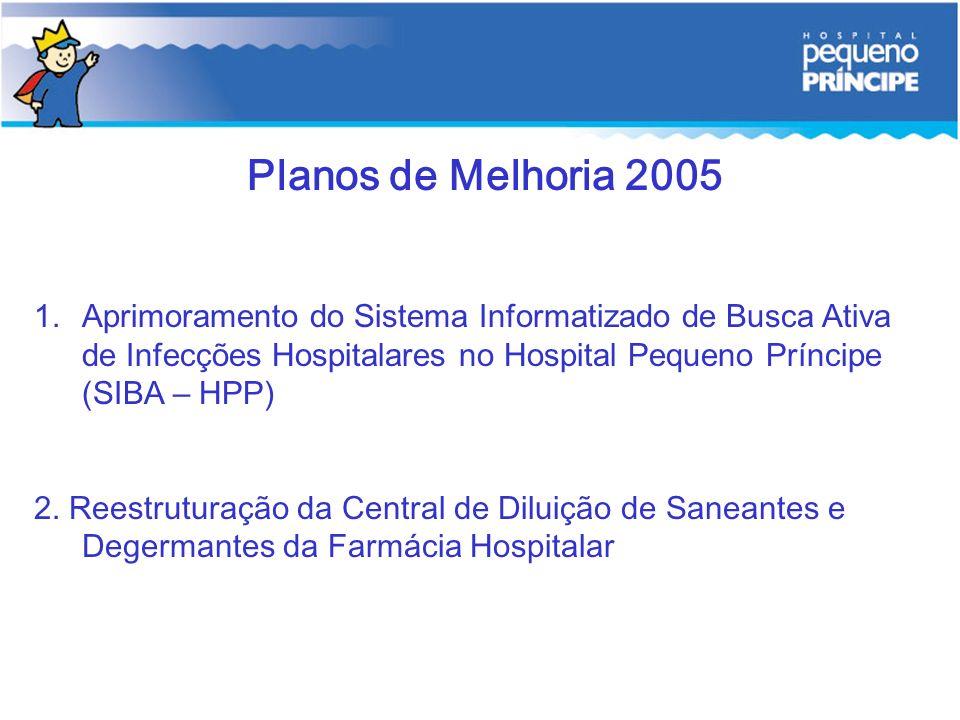 Planos de Melhoria 2005 Aprimoramento do Sistema Informatizado de Busca Ativa de Infecções Hospitalares no Hospital Pequeno Príncipe (SIBA – HPP)
