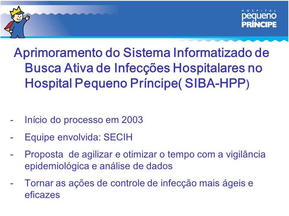 Aprimoramento do Sistema Informatizado de Busca Ativa de Infecções Hospitalares no Hospital Pequeno Príncipe( SIBA-HPP)