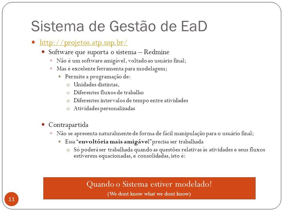 Sistema de Gestão de EaD