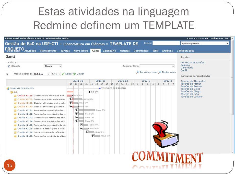 Estas atividades na linguagem Redmine definem um TEMPLATE