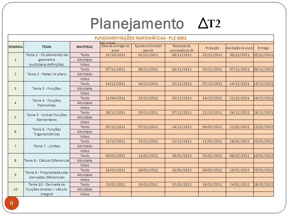 FUNDAMENTAÇÕES MATEMÁTICAS - PLC 0001