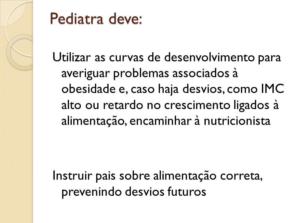 Pediatra deve: