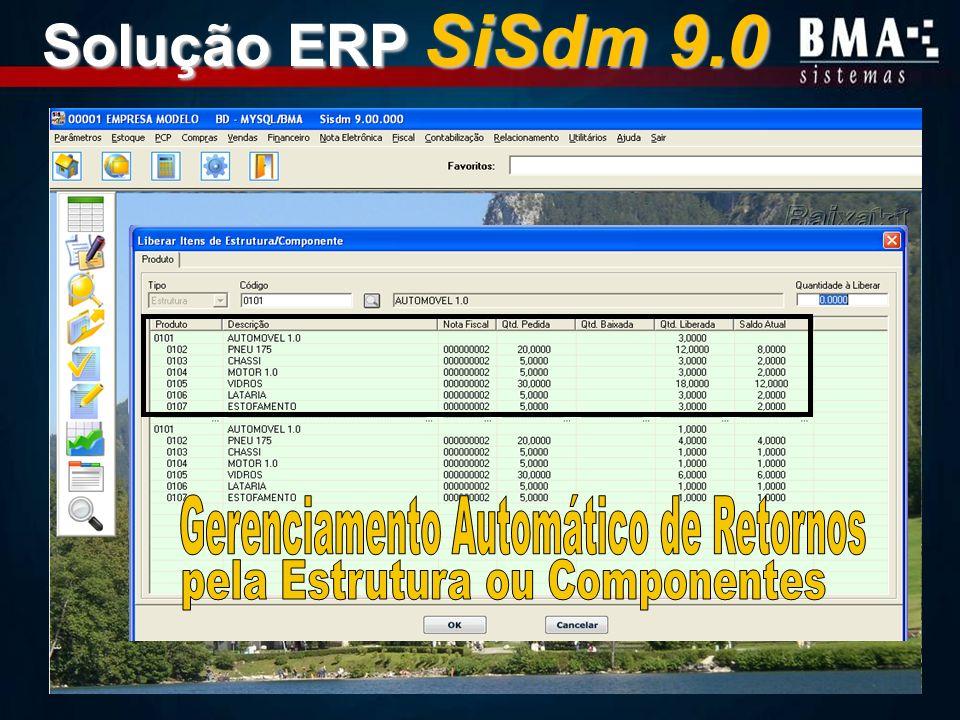 Solução ERP SiSdm 9.0 Gerenciamento Automático de Retornos