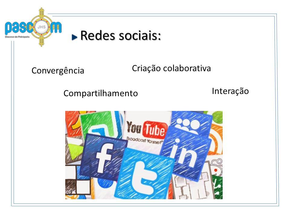 Redes sociais: Criação colaborativa Convergência Interação