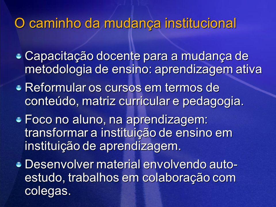O caminho da mudança institucional