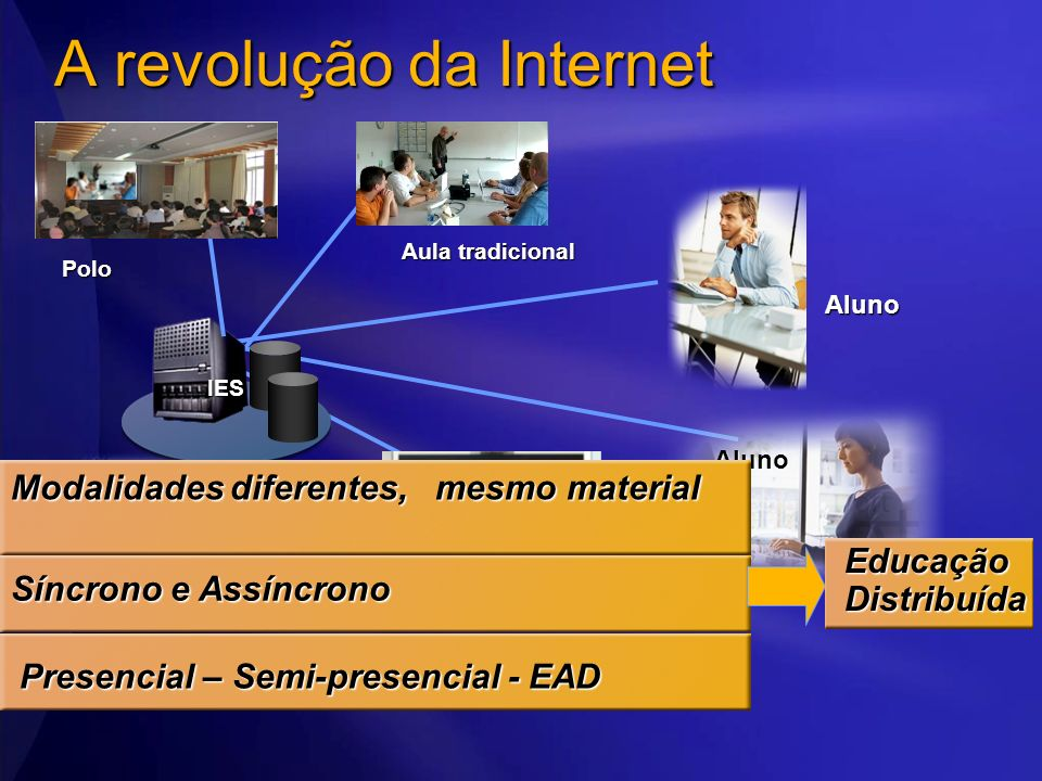 A revolução da Internet