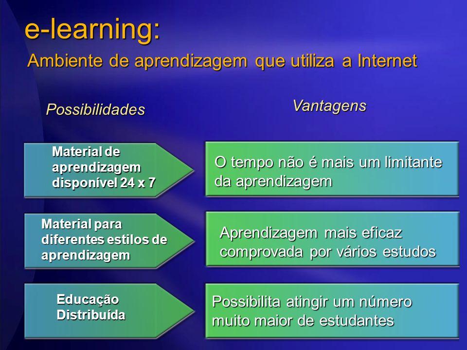 e-learning: Ambiente de aprendizagem que utiliza a Internet Vantagens