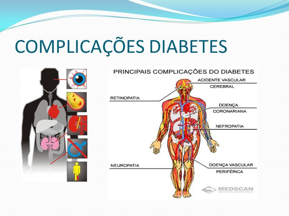 COMPLICAÇÕES DIABETES
